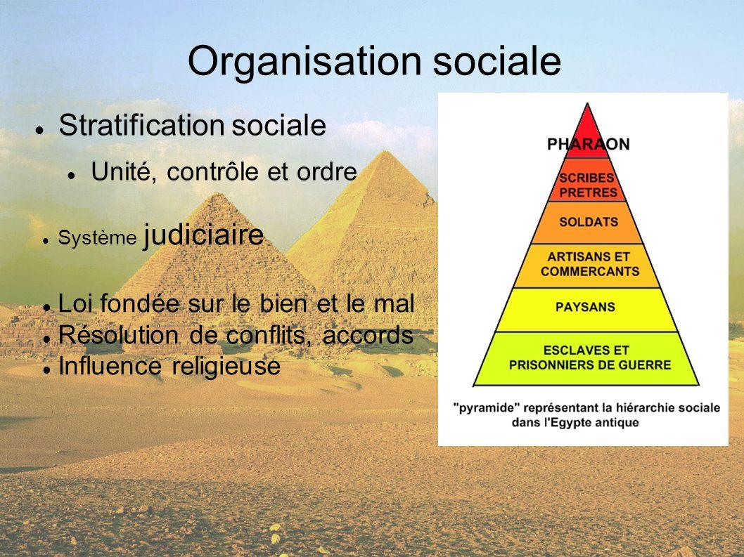 Organisation sociale Stratification sociale Unité, contrôle et ordre Système judiciaire Loi fondée sur le bien et le mal Résolution de conflits, accor