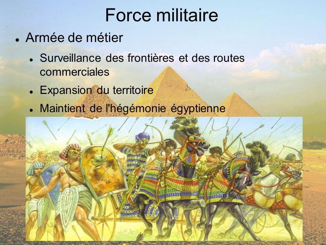 Force militaire Armée de métier Surveillance des frontières et des routes commerciales Expansion du territoire Maintient de l'hégémonie égyptienne