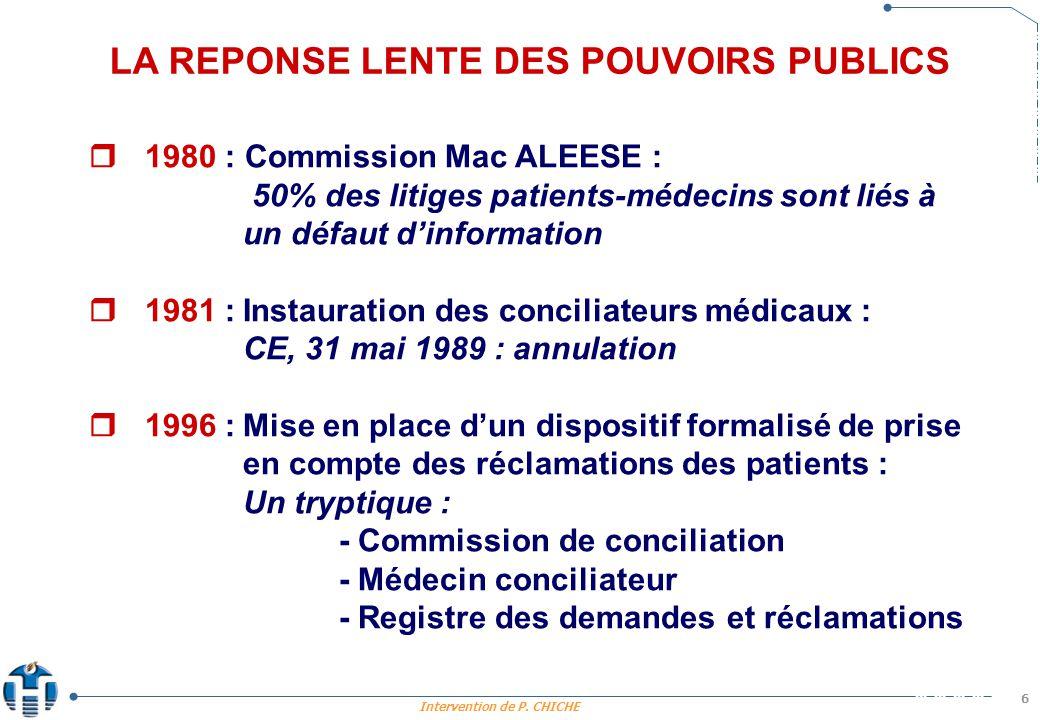 6 LA REPONSE LENTE DES POUVOIRS PUBLICS 1980 : Commission Mac ALEESE : 50% des litiges patients-médecins sont liés à un défaut dinformation 1981 :Inst