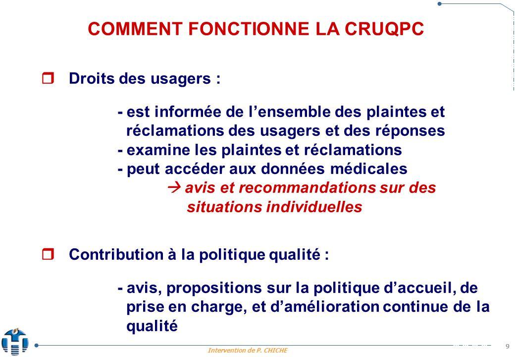 Intervention de P. CHICHE 9 COMMENT FONCTIONNE LA CRUQPC Droits des usagers : - est informée de lensemble des plaintes et réclamations des usagers et