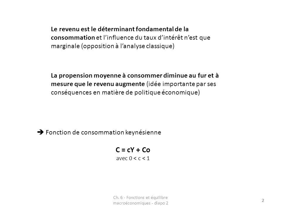 13 Point commun des analyses de Modigliani et de Friedman Dynamique de la consommation est stable dans le temps et indépendante des variations à court terme du revenu Remise en cause (ou en tout cas affaiblissement) de lefficacité des politiques de relance keynésiennes Ch.