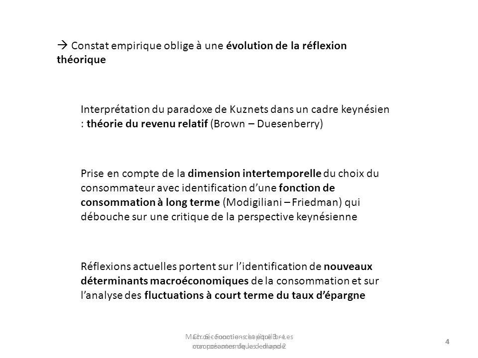 5 2.2 Revenu relatif et effet de cliquet Consommation apparaît relativement insensible à des variations de court terme du revenu Prise en compte de leffet du revenu relatif (Brown) : interdépendance du comportement des individus et relative irréversibilité de la consommation dans le temps – effet cliquet Fonction de consommation selon Duesenberry C t = C o + cY t + cY t-1 + c (Y t – Y * ) Ch.