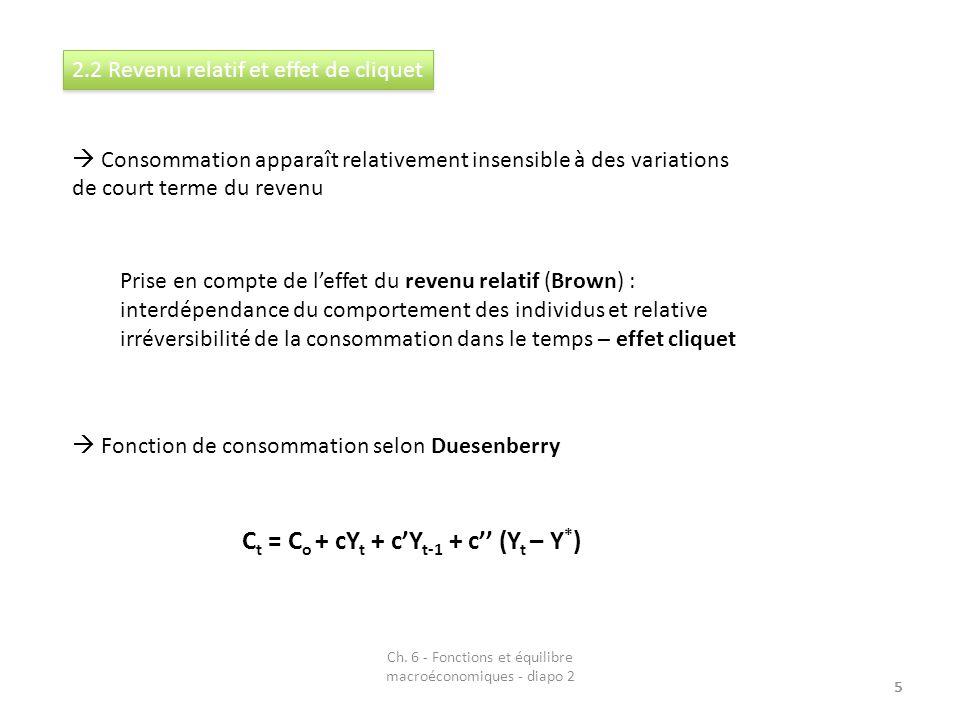 6 2.3 La dimension intertemporelle du choix du consommateur 2.
