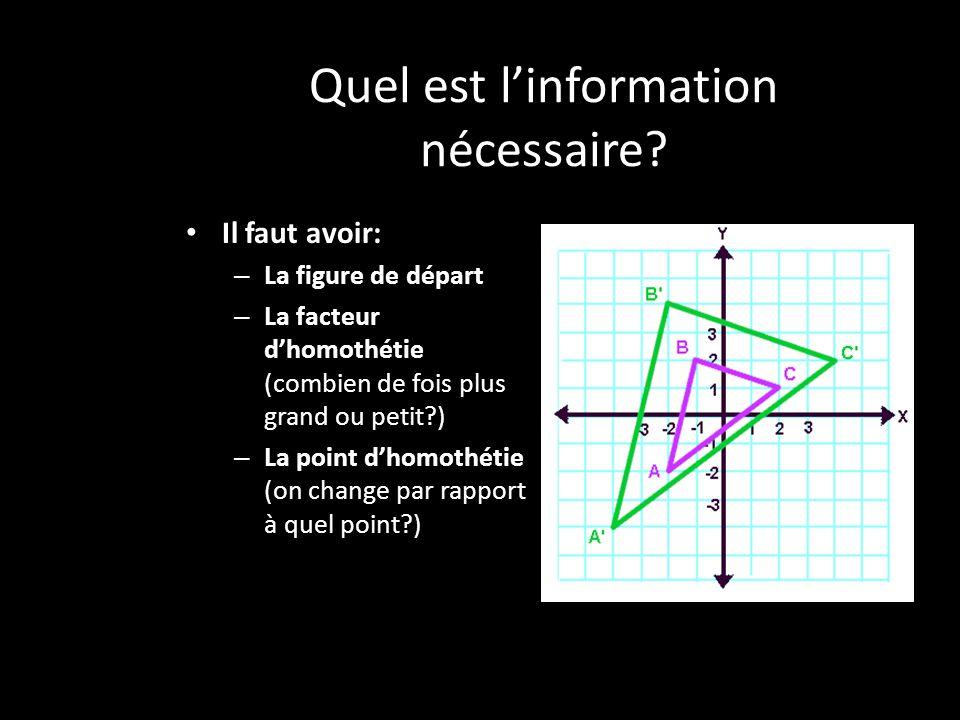 Quel est linformation nécessaire? Il faut avoir: – La figure de départ – La facteur dhomothétie (combien de fois plus grand ou petit?) – La point dhom