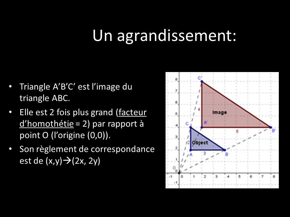 Un agrandissement: Triangle ABC est limage du triangle ABC. Elle est 2 fois plus grand (facteur dhomothétie = 2) par rapport à point O (lorigine (0,0)