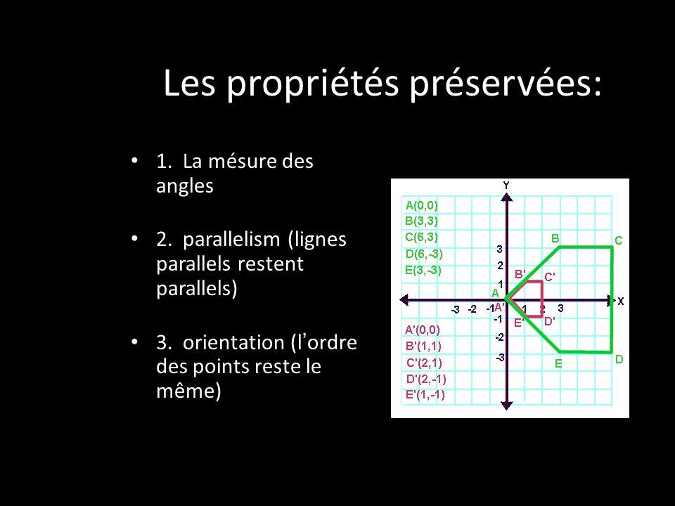 Les propriétés préservées: 1. La mésure des angles 2. parallelism (lignes parallels restent parallels) 3. orientation (l ordre des points reste le mêm