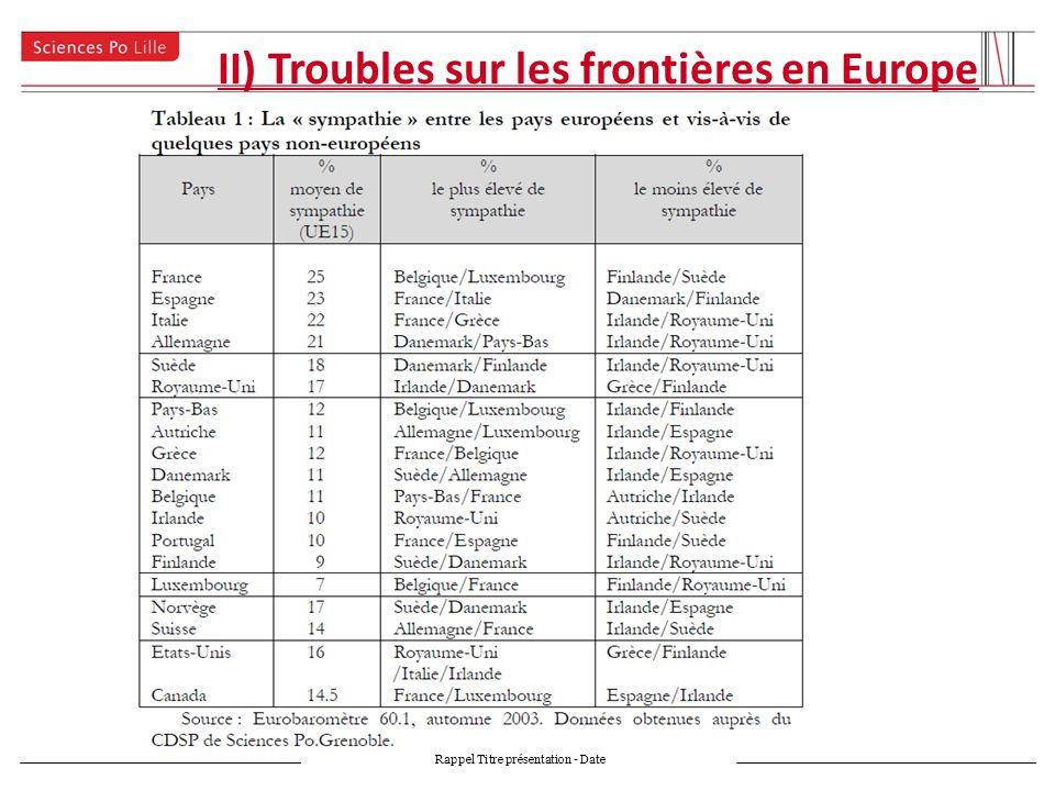 II) Troubles sur les frontières en Europe Rappel Titre présentation - Date