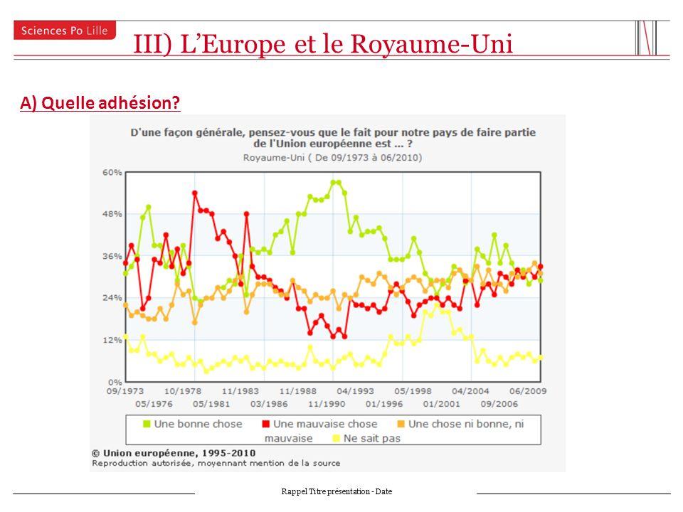 III) LEurope et le Royaume-Uni Rappel Titre présentation - Date A) Quelle adhésion