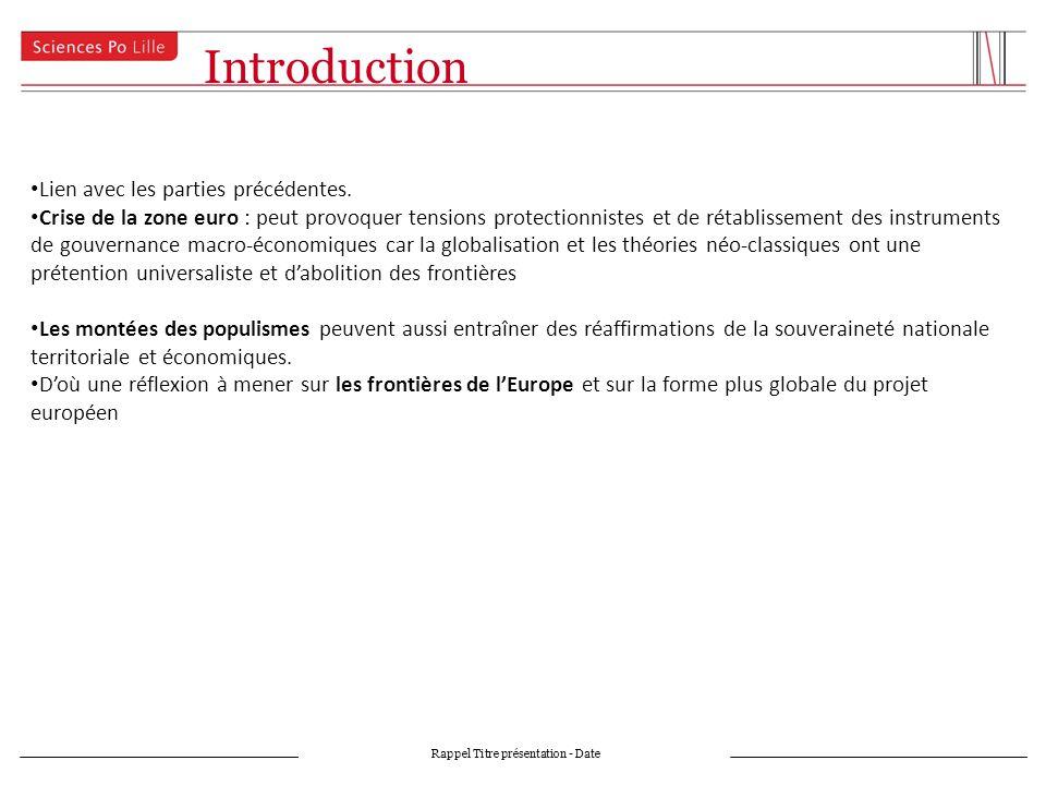 Introduction Rappel Titre présentation - Date Lien avec les parties précédentes.