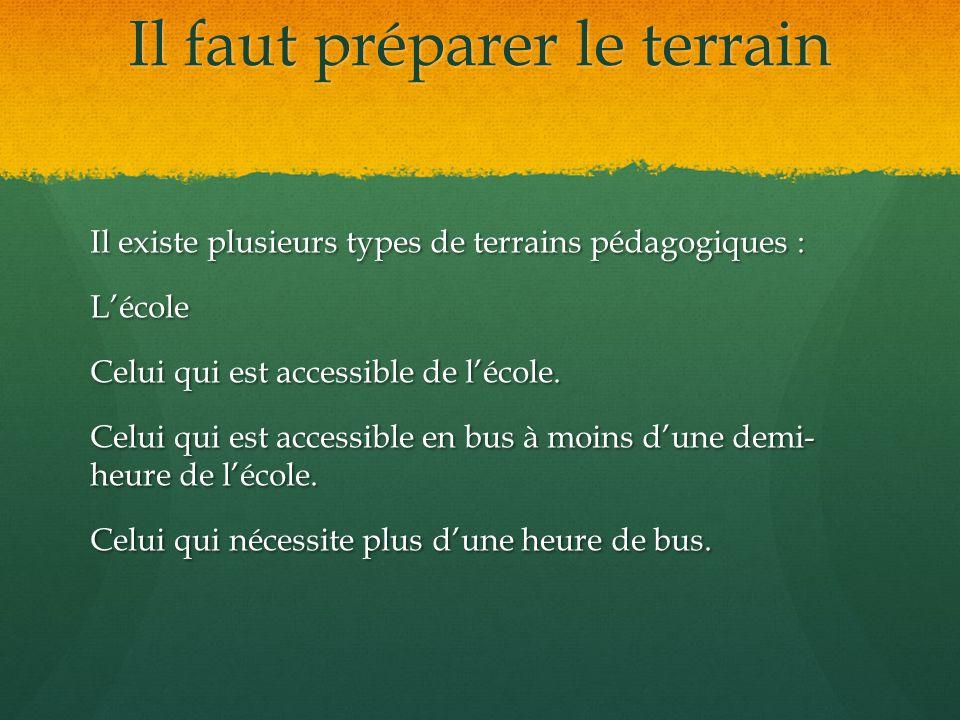 Il faut préparer le terrain Il existe plusieurs types de terrains pédagogiques : Lécole Celui qui est accessible de lécole. Celui qui est accessible e