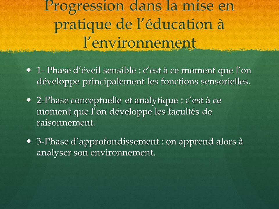 Progression dans la mise en pratique de léducation à lenvironnement 1- Phase déveil sensible : cest à ce moment que lon développe principalement les f