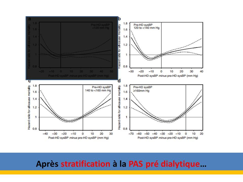 Après stratification à la PAS pré dialytique…