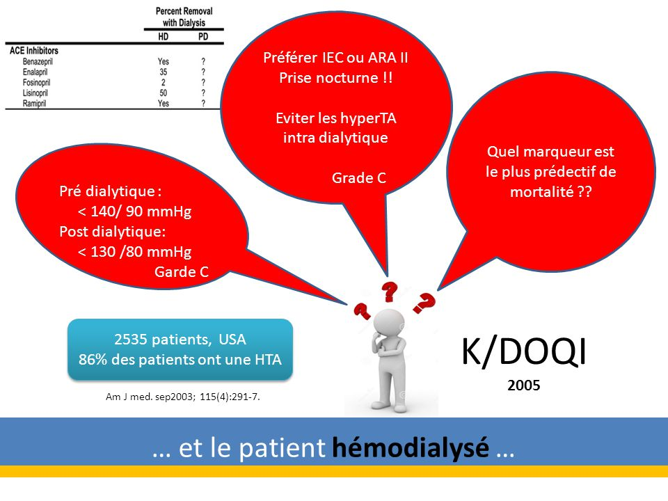 K/DOQI 2005 Quel marqueur est le plus prédectif de mortalité ?.