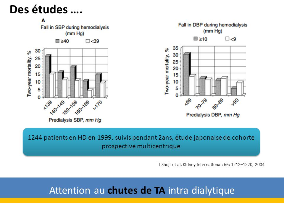 1244 patients en HD en 1999, suivis pendant 2ans, étude japonaise de cohorte prospective multicentrique T Shoji et al. Kidney International; 66: 1212–