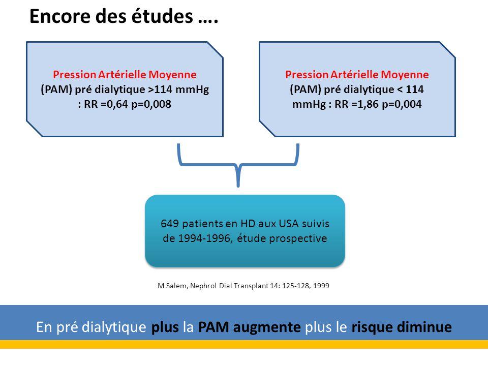 Association en forme de U pour la mortalité C-V Meilleure survie PAS (-5 et -45 mmHg) Meilleure survie PAS (-5 et -45 mmHg)