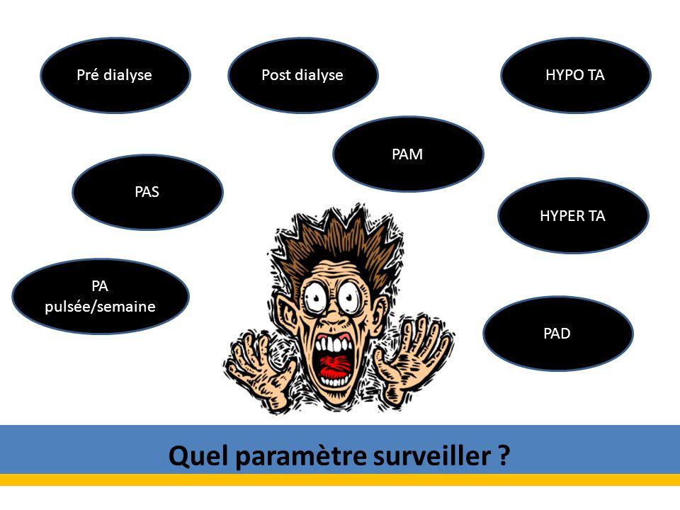 Pré dialysePost dialyse PAS PAD HYPO TA HYPER TA PAM PA pulsée/semaine Quel paramètre surveiller ?