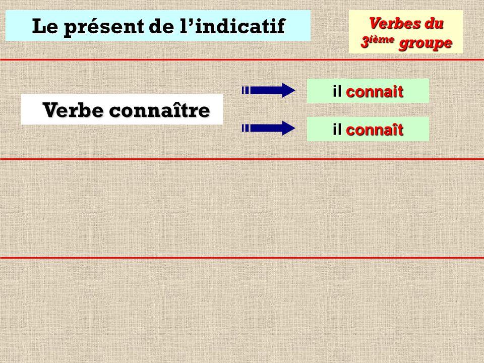 Le présent de lindicatif Mettez le verbe mettre au présent de lindicatif: mais Verbes du 3 ième groupe met Il se met au piano mets BRAVO ! Mettre a dé