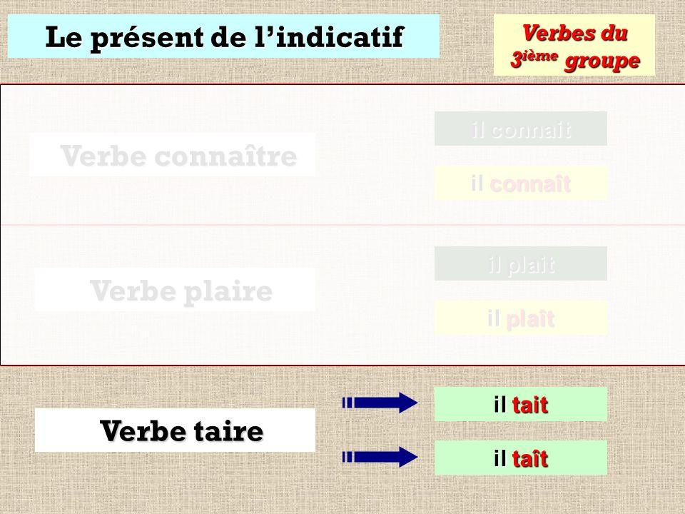 Le présent de lindicatif il connait il connait Verbes du 3 ième groupe Verbe connaître Verbe plaire il connaît il connaît il plait il plait il plaît i