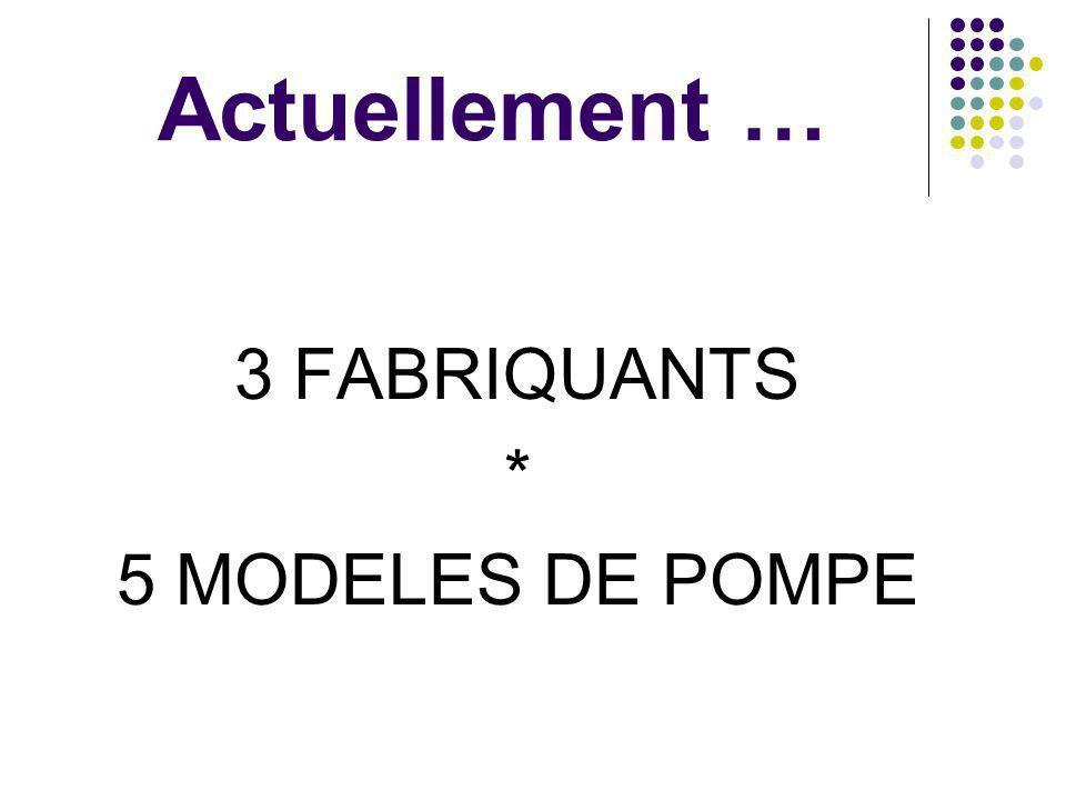 Actuellement … 3 FABRIQUANTS * 5 MODELES DE POMPE