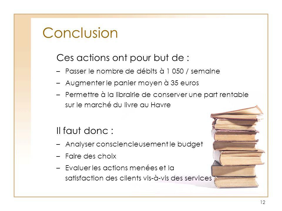 12 Conclusion Ces actions ont pour but de : –Passer le nombre de débits à 1 050 / semaine –Augmenter le panier moyen à 35 euros –Permettre à la librai
