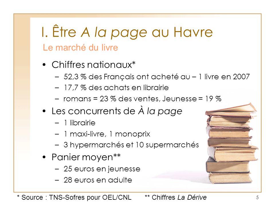 5 I. Être A la page au Havre Le marché du livre Chiffres nationaux* –52,3 % des Français ont acheté au – 1 livre en 2007 –17,7 % des achats en librair