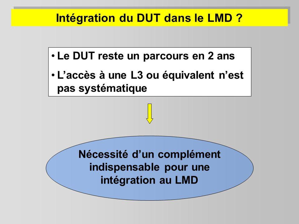 Intégration du DUT dans le LMD ? Le DUT reste un parcours en 2 ans Laccès à une L3 ou équivalent nest pas systématique Nécessité dun complément indisp