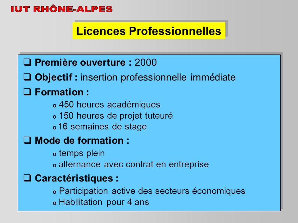 Licences Professionnelles Première ouverture : 2000 Objectif : insertion professionnelle immédiate Formation : o 450 heures académiques o 150 heures d