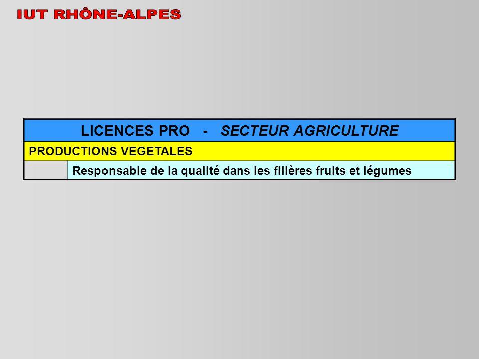 LICENCES PRO - SECTEUR AGRICULTURE PRODUCTIONS VEGETALES Responsable de la qualité dans les filières fruits et légumes