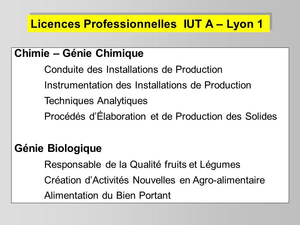 Chimie – Génie Chimique Conduite des Installations de Production Instrumentation des Installations de Production Techniques Analytiques Procédés dÉlab