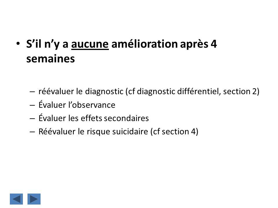 Sil ny a aucune amélioration après 4 semaines – réévaluer le diagnostic (cf diagnostic différentiel, section 2) – Évaluer lobservance – Évaluer les ef