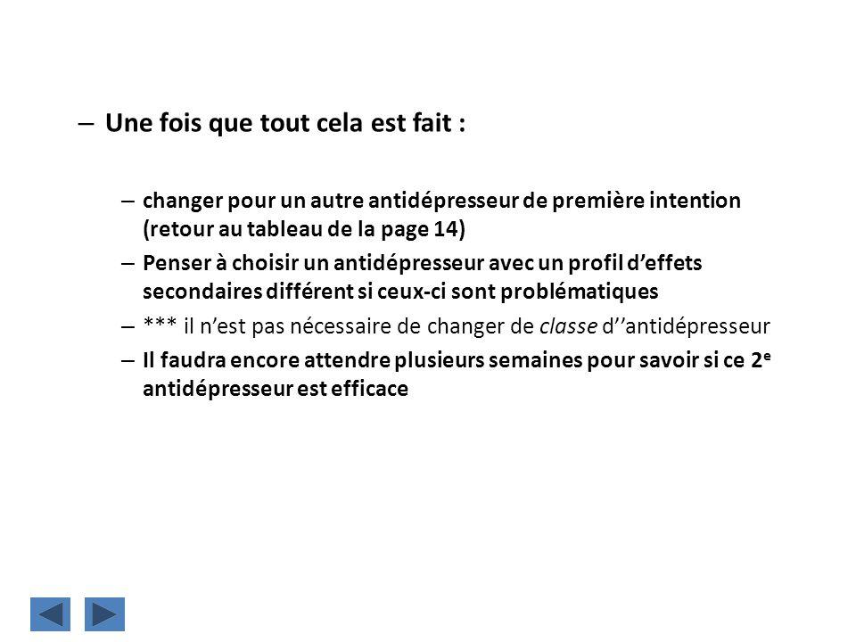 – Une fois que tout cela est fait : – changer pour un autre antidépresseur de première intention (retour au tableau de la page 14) – Penser à choisir