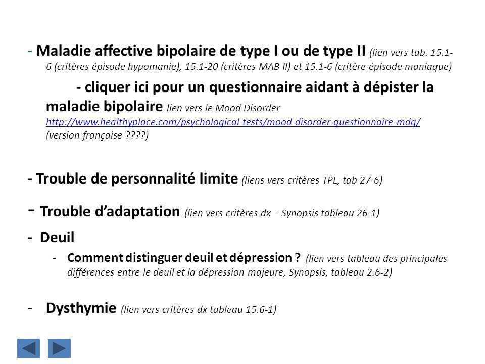 - Maladie affective bipolaire de type I ou de type II (lien vers tab. 15.1- 6 (critères épisode hypomanie), 15.1-20 (critères MAB II) et 15.1-6 (critè