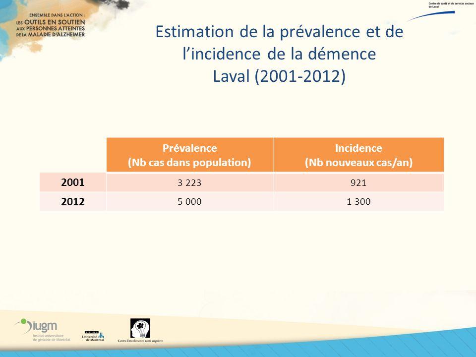 Estimation de la prévalence et de lincidence de la démence Laval (2001-2012) Prévalence (Nb cas dans population) Incidence (Nb nouveaux cas/an) 2001 3