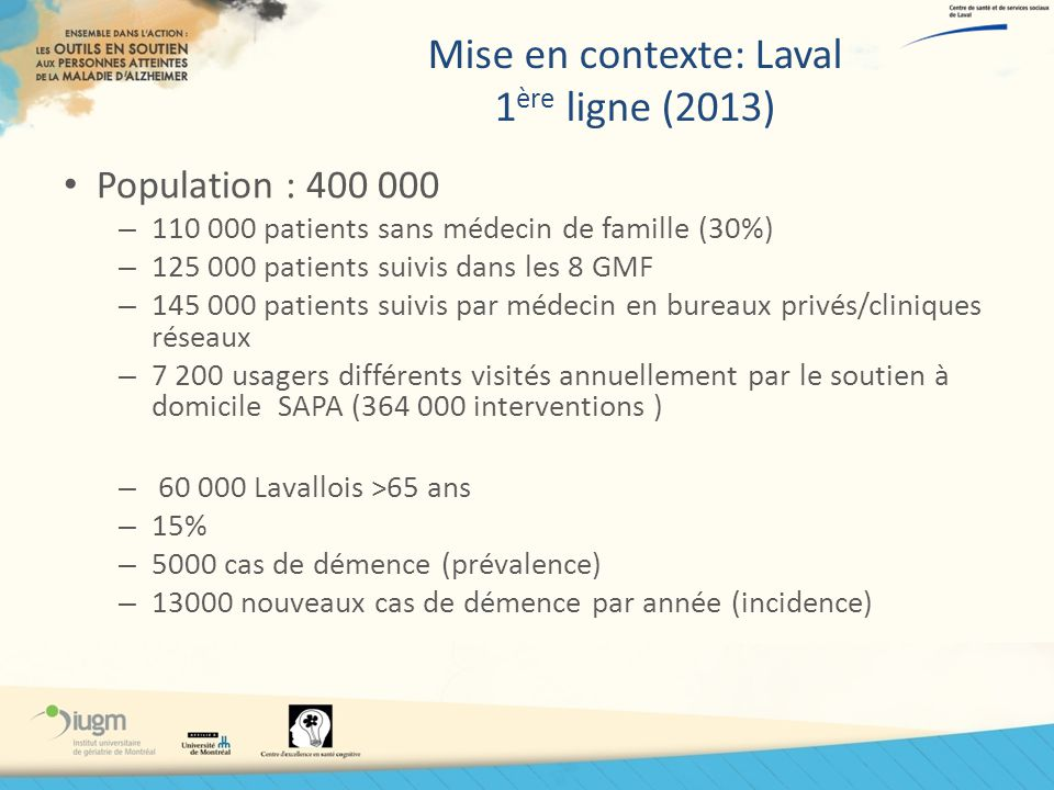Mise en contexte: Laval 1 ère ligne (2013) Population : 400 000 – 110 000 patients sans médecin de famille (30%) – 125 000 patients suivis dans les 8