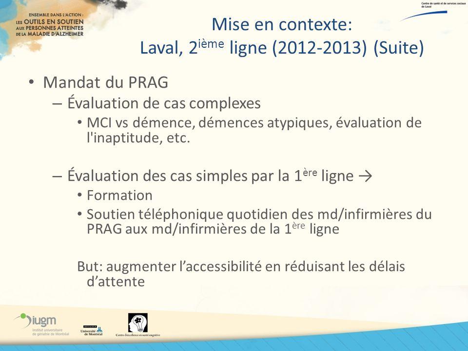 Mise en contexte: Laval, 2 ième ligne (2012-2013) (Suite) Mandat du PRAG – Évaluation de cas complexes MCI vs démence, démences atypiques, évaluation