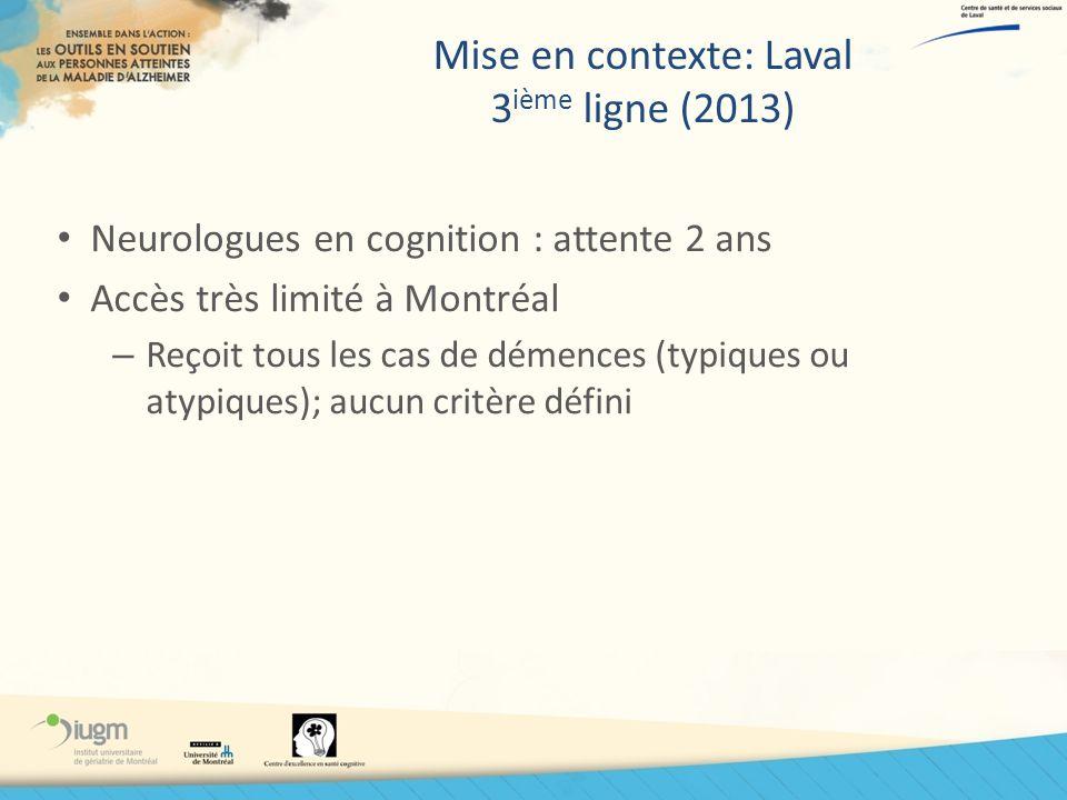 Mise en contexte: Laval 3 ième ligne (2013) Neurologues en cognition : attente 2 ans Accès très limité à Montréal – Reçoit tous les cas de démences (t