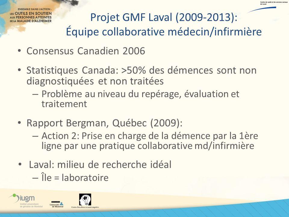 Projet GMF Laval (2009-2013): Équipe collaborative médecin/infirmière Consensus Canadien 2006 Statistiques Canada: >50% des démences sont non diagnost
