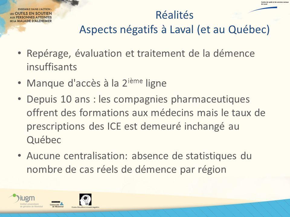 Réalités Aspects négatifs à Laval (et au Québec) Repérage, évaluation et traitement de la démence insuffisants Manque d'accès à la 2 ième ligne Depuis
