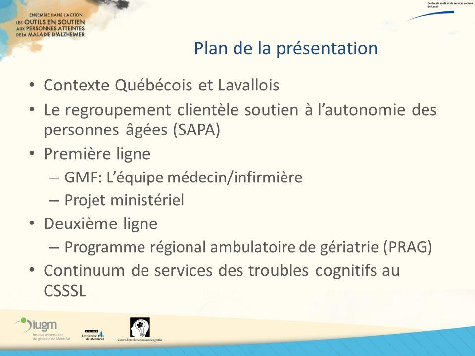 Plan de la présentation Contexte Québécois et Lavallois Le regroupement clientèle soutien à lautonomie des personnes âgées (SAPA) Première ligne – GMF