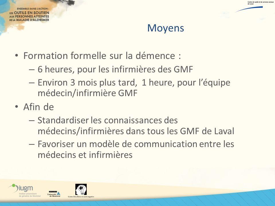 Moyens Formation formelle sur la démence : – 6 heures, pour les infirmières des GMF – Environ 3 mois plus tard, 1 heure, pour léquipe médecin/infirmiè