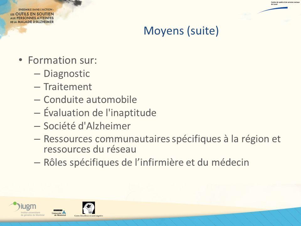 Moyens (suite) Formation sur: – Diagnostic – Traitement – Conduite automobile – Évaluation de l'inaptitude – Société d'Alzheimer – Ressources communau