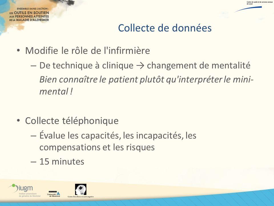 Collecte de données Modifie le rôle de l'infirmière – De technique à clinique changement de mentalité Bien connaître le patient plutôt qu'interpréter