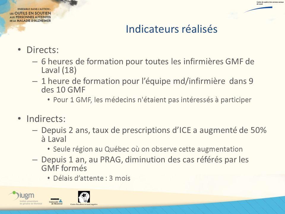 Indicateurs réalisés Directs: – 6 heures de formation pour toutes les infirmières GMF de Laval (18) – 1 heure de formation pour léquipe md/infirmière