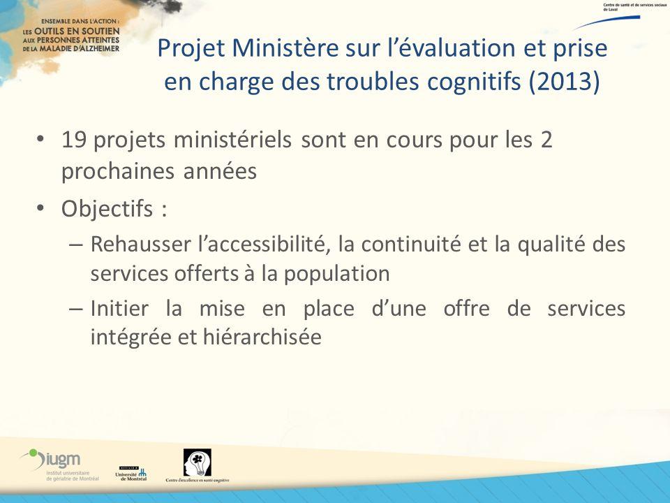 Projet Ministère sur lévaluation et prise en charge des troubles cognitifs (2013) 19 projets ministériels sont en cours pour les 2 prochaines années O