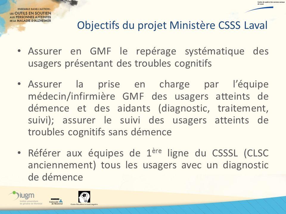 Objectifs du projet Ministère CSSS Laval Assurer en GMF le repérage systématique des usagers présentant des troubles cognitifs Assurer la prise en cha