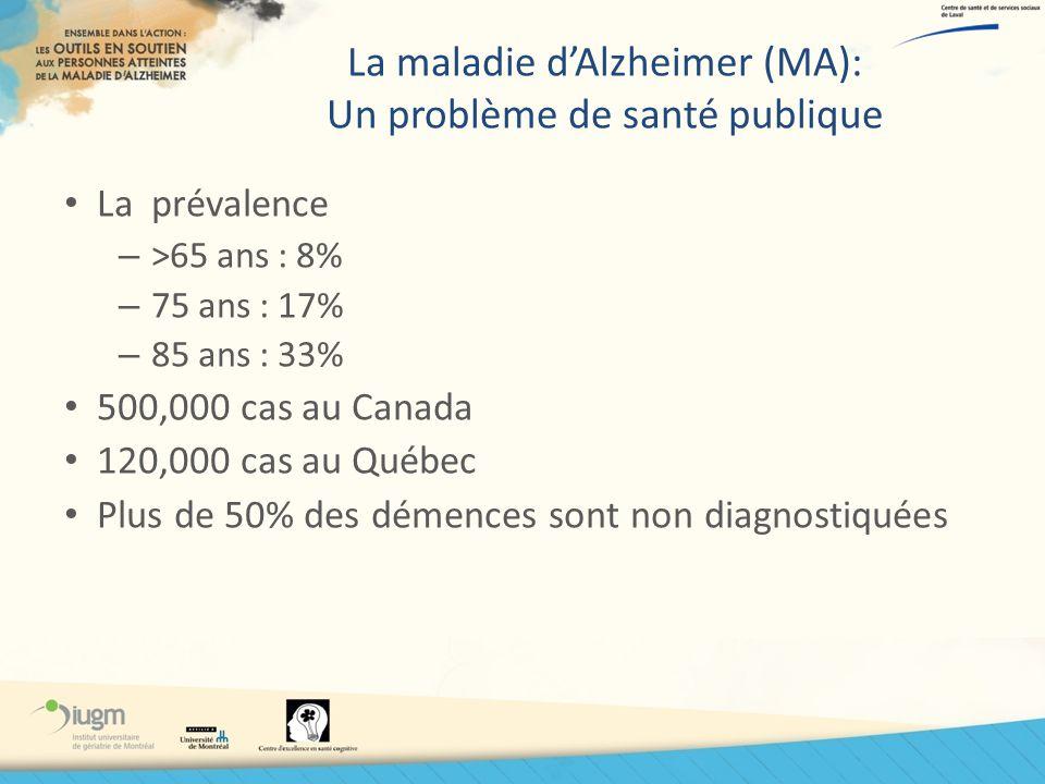 La maladie dAlzheimer (MA): Un problème de santé publique La prévalence – >65 ans : 8% – 75 ans : 17% – 85 ans : 33% 500,000 cas au Canada 120,000 cas