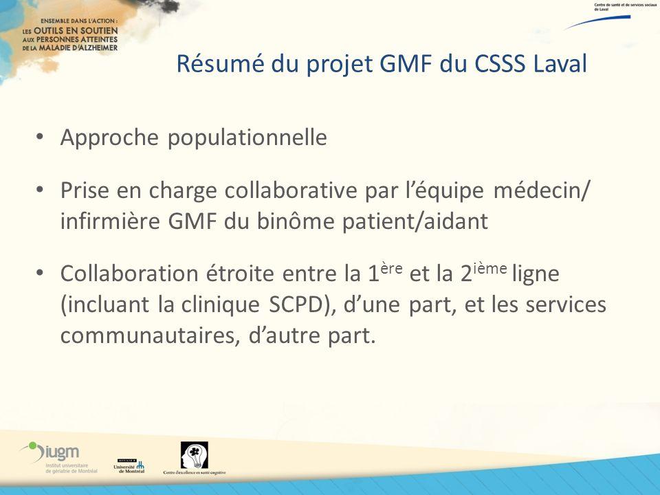Résumé du projet GMF du CSSS Laval Approche populationnelle Prise en charge collaborative par léquipe médecin/ infirmière GMF du binôme patient/aidant