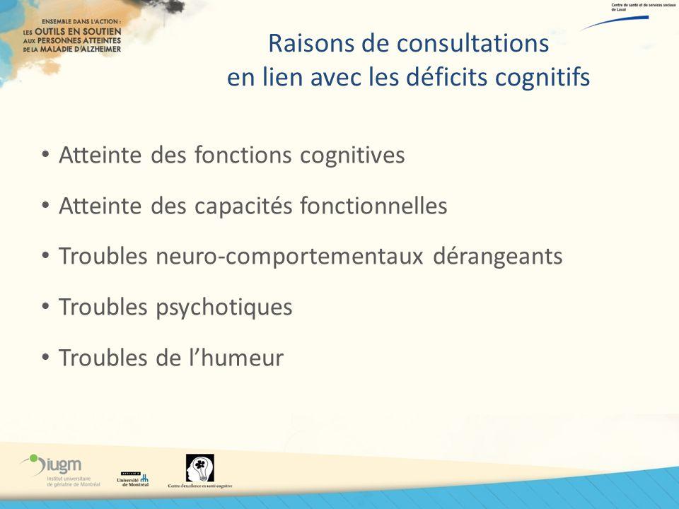Raisons de consultations en lien avec les déficits cognitifs Atteinte des fonctions cognitives Atteinte des capacités fonctionnelles Troubles neuro-co