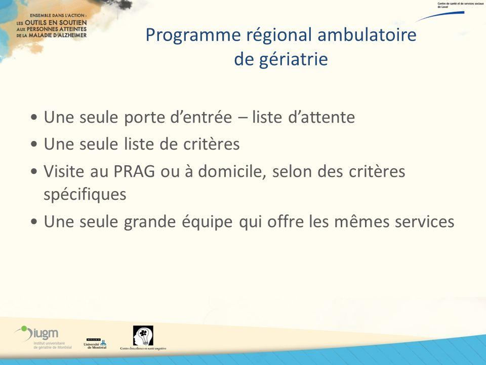 Programme régional ambulatoire de gériatrie Une seule porte dentrée – liste dattente Une seule liste de critères Visite au PRAG ou à domicile, selon d