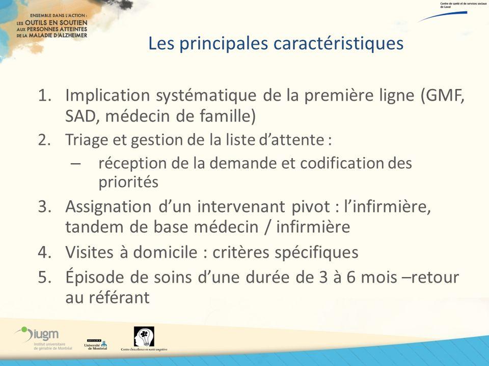 Les principales caractéristiques 1.Implication systématique de la première ligne (GMF, SAD, médecin de famille) 2.Triage et gestion de la liste datten